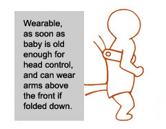 baby carrier front facing